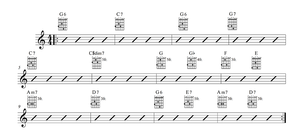 Blues example to help the rock guitarist in your jazz band