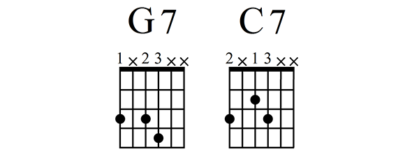 Two chords to help the rock guitarist in your jazz band