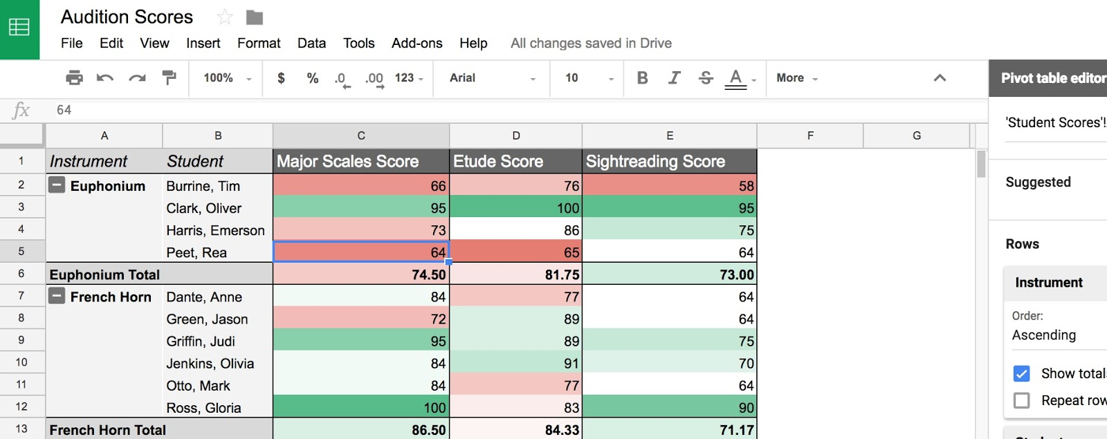 7 Ways to Master Your Music Program's Data in Google Sheets