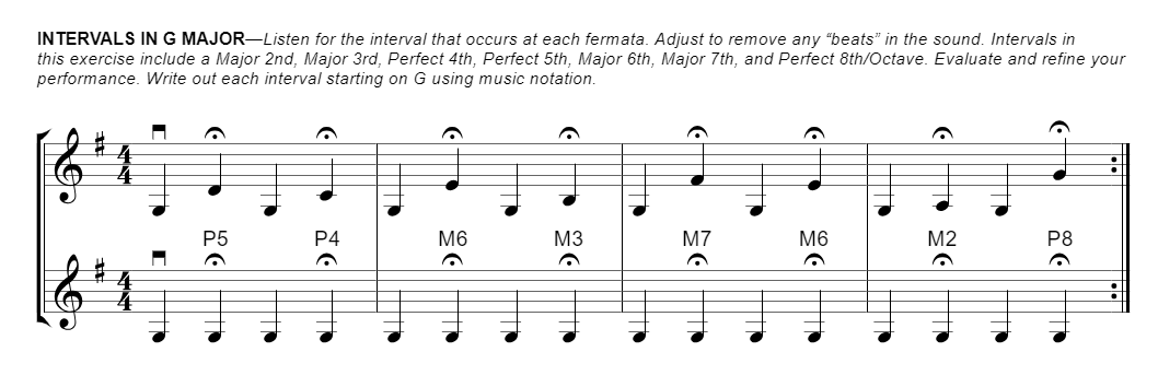 The Importance of Warm-up Time for Instrumental Teachers 1